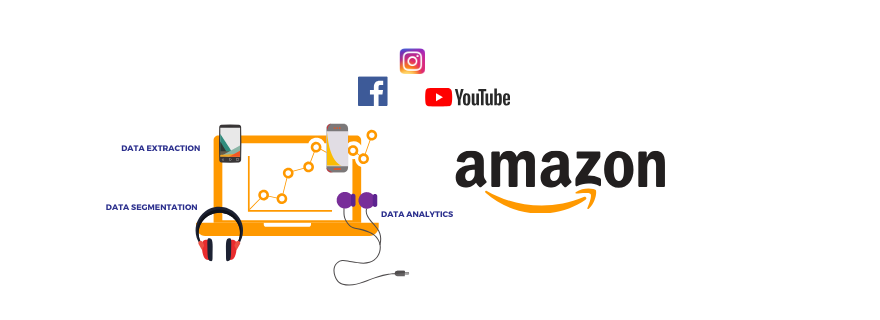 Data science application in Amazon.