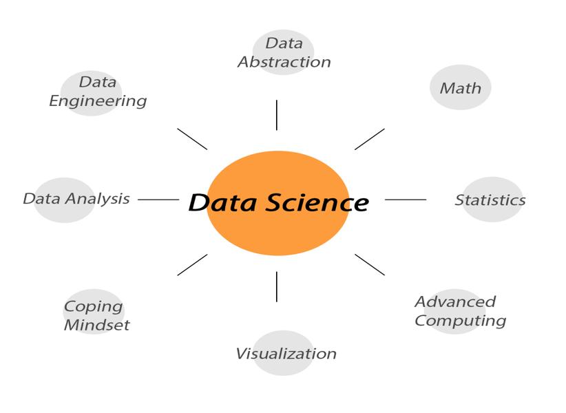 data scientist job openings in bangalore