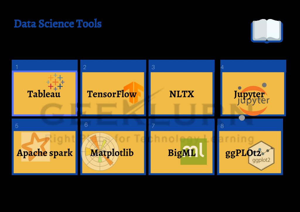 Data science tools.