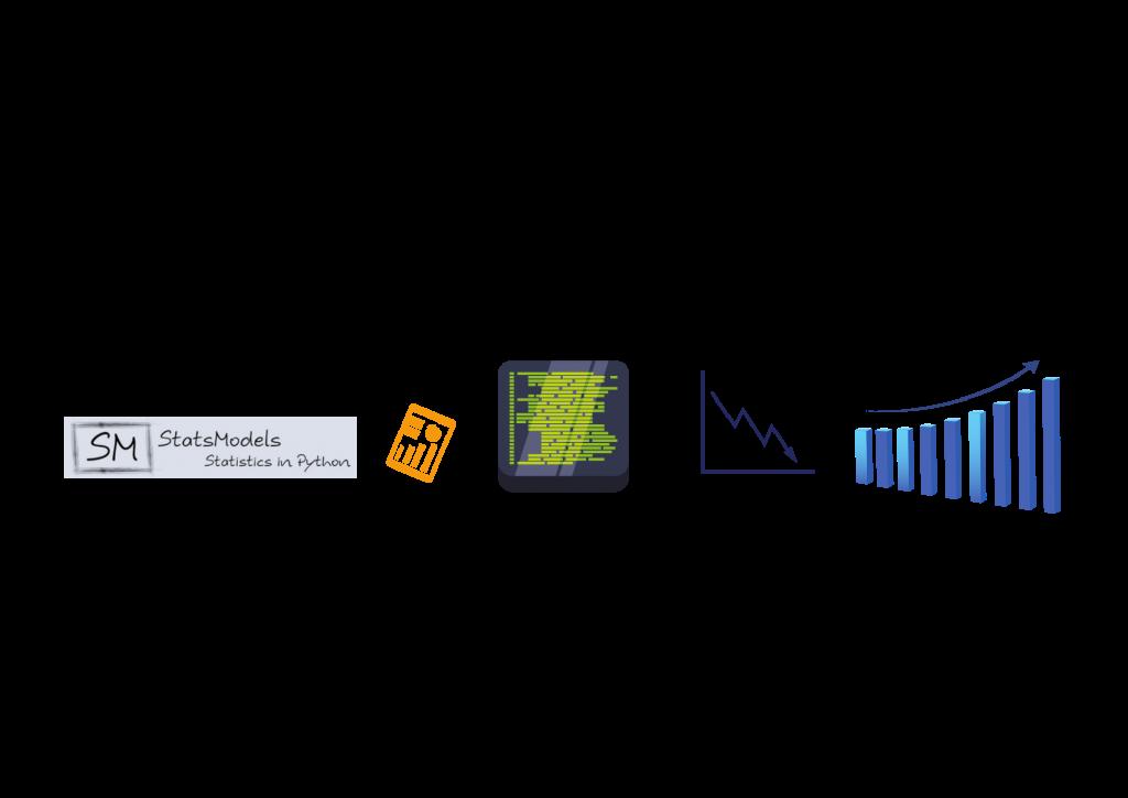 Python for data statistics.